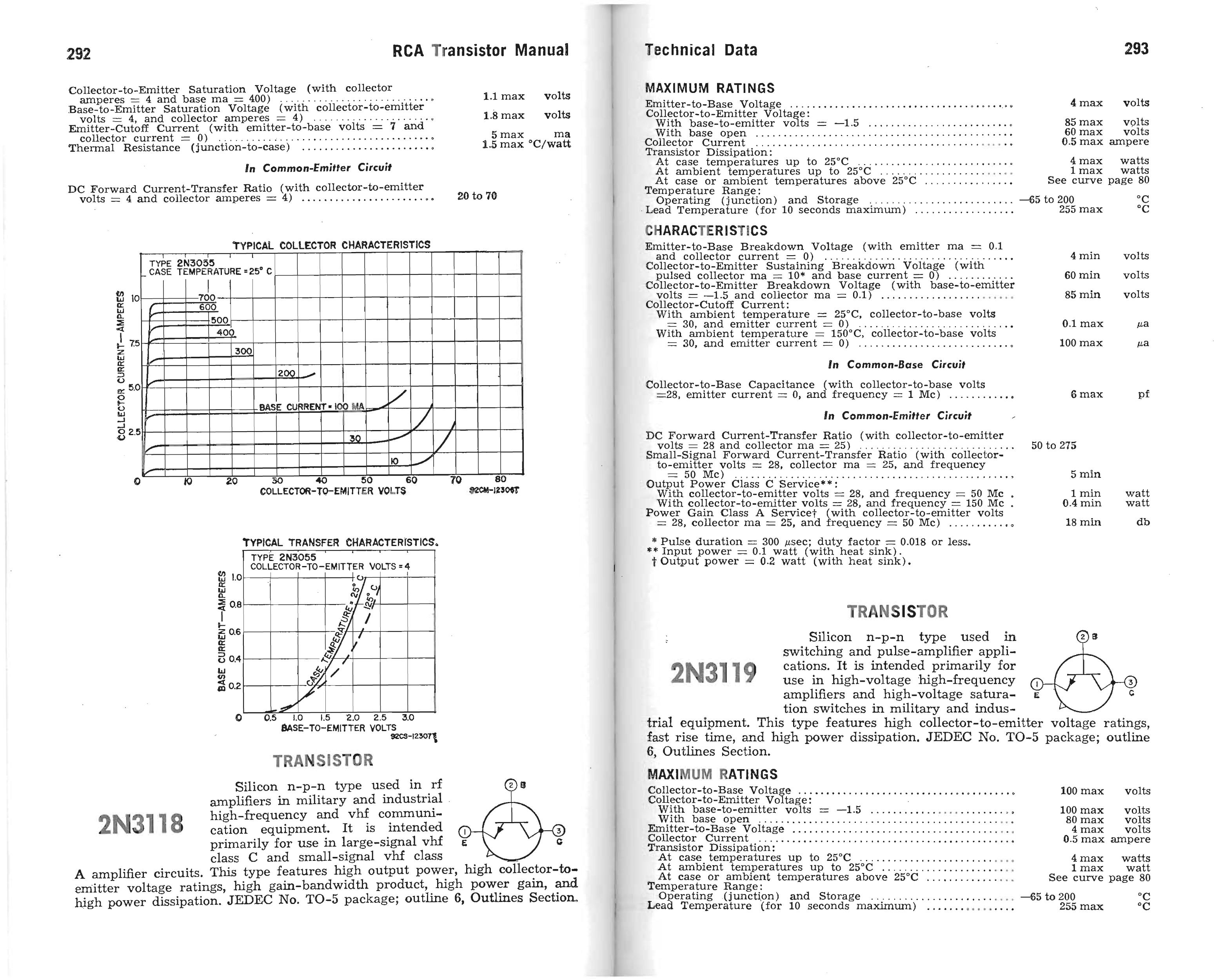 the rca 2n3055 transistor