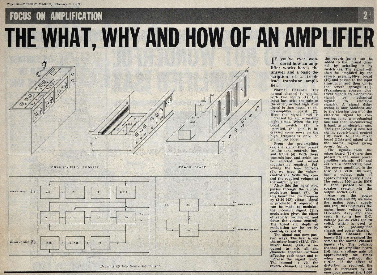 Melody Maker magazine, 8th February 1969