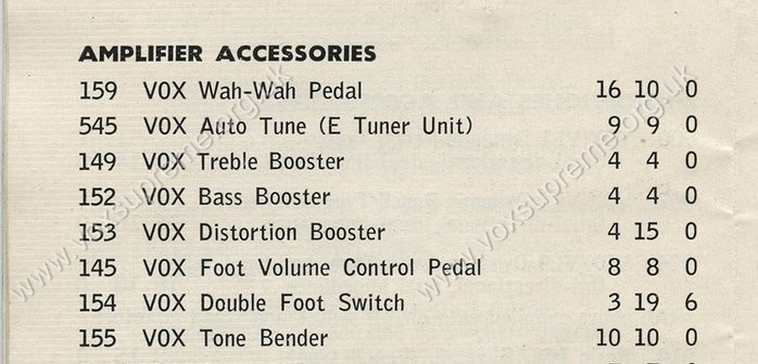 Vox retail price list of April 1967 listing the wah-wah pedal